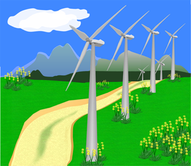 Renewable Resources Wind Wind turbines, renewable