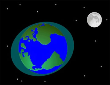 Earth with Tidal Bulge and Moon